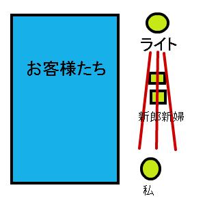 Cocolog_oekaki_2010_11_22_22_54